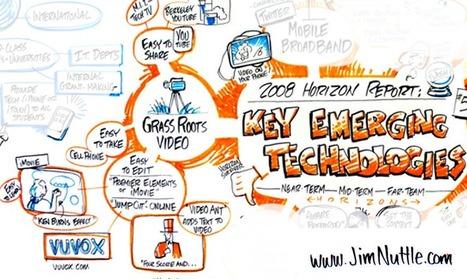 Video para Internet como tecnología en la educación | ebookPC | Scoop.it
