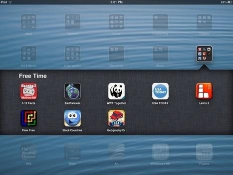 School- iPad Resources   iPad Apps for Middle School   Scoop.it
