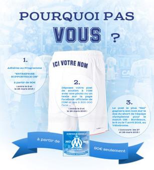 L'OM lance une opération de sponsoring participatif qui ne manque pas de cul-ot | Marketing sportif, Sponsoring | Scoop.it