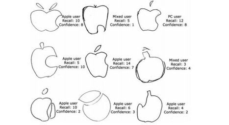 Wow, People Really Suck at Drawing the Apple Logo From Memory - Gizmodo | timms brand design | Scoop.it