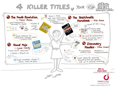 4 Killer Titles for your Visual Resources Library | Visual Thinking | Scoop.it