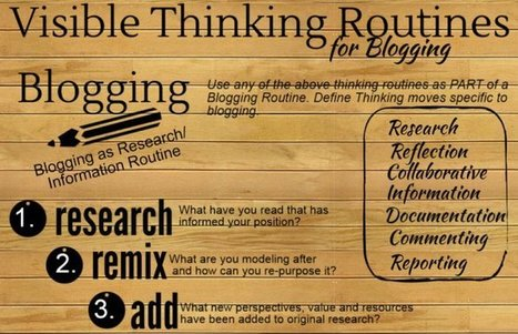 Visible Thinking Routines for Blogging ~ Langwitches | Into the Driver's Seat | Scoop.it
