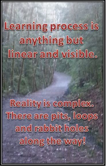 Visible and invisible learning and teaching   Effective teaching and learning   Scoop.it