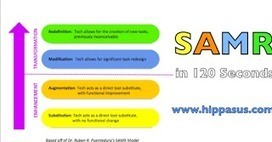 SAMR Model Explained for Teachers ~ Educational Technology and Mobile Learning | Developing a Culture of PD | Scoop.it