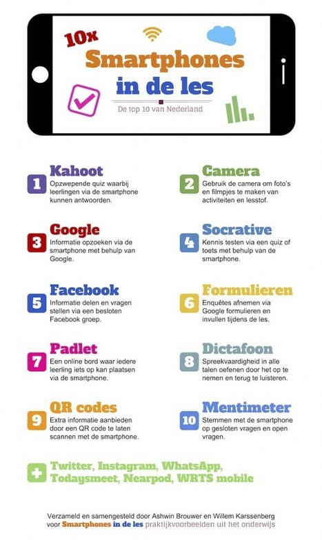 10 x smartphones in de les, de top 10 van Nederland | ROCMN Gezondheidszorg College Verpleegkunde, webmagazine over onderwijs en verpleegkunde | Scoop.it