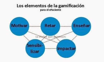 La eSalud que queremos: Los elementos que la gamificación ofrece al ePaciente | Cultura Digital Salud | Scoop.it