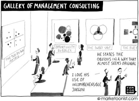 Gallery of Management Consulting | Peter Milsom's Change Delivery Consulting | Scoop.it