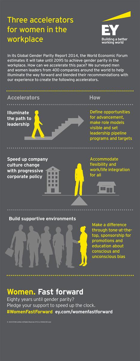 EY - Infographic: three accelerators for women | Genderomics | Scoop.it