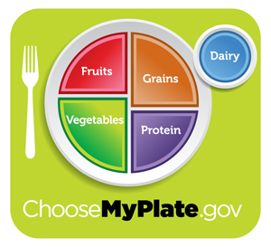 USDA's MyPlate - Home page | Nutrition- Food Labels | Scoop.it