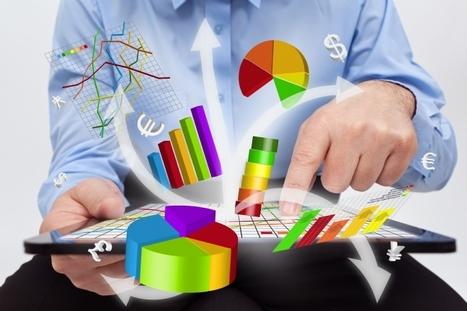 Les devoirs de vacances du directeur marketing et communication #B2B | Marketing-survey | Scoop.it