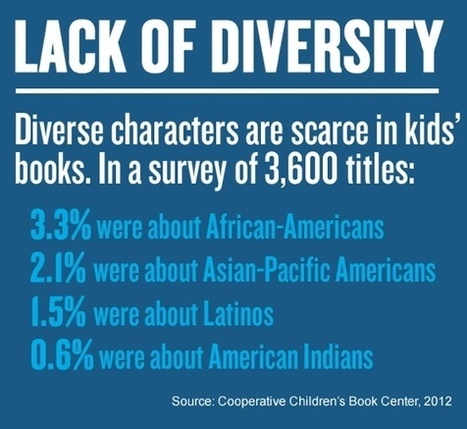 First Book Confronts Lack of Diversity in Kid's Books - GalleyCat | KMS Consulting | Scoop.it