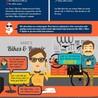 Social and digital network