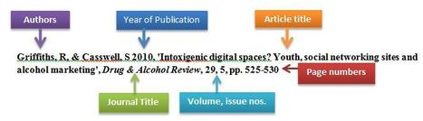 LIBRARY TIP: How to locate an article with a known title. | HPS202 Deakin University | Scoop.it