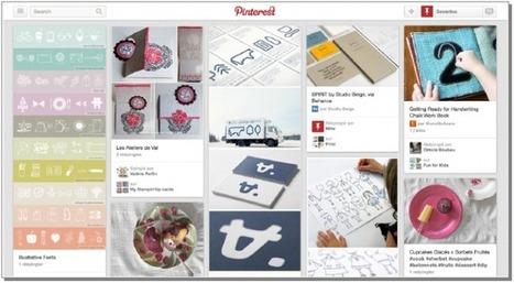 » E-commerçants : en quoi Pinterest peut vous être utile ? - Wizishop Blog Ecommerce | behaviors | Scoop.it