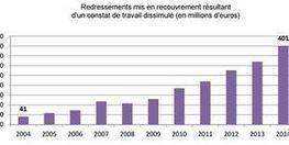 Travail clandestin : redressements en hausse de 25% en 2014  ? | Responsabilité Sociale des Entreprises | Scoop.it