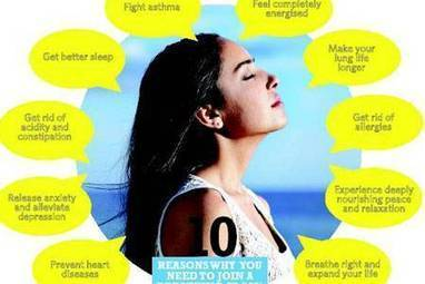 Are you breathing right? - Times of India | Natural Living | Scoop.it