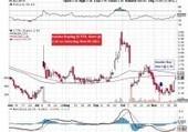 Sec Insider Tradin | Sec Insider Trading | Scoop.it