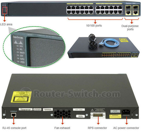 WS-C2960-24TC-L - Cisco 2960 Ethernet Switch 24 Port | router-switch | Scoop.it