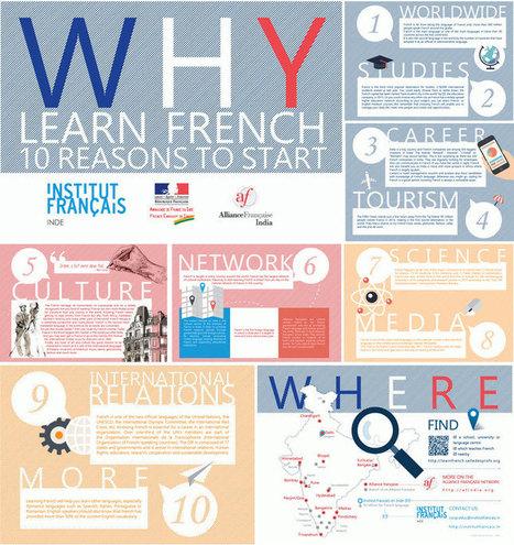 Ten reasons to study French - SlideShare