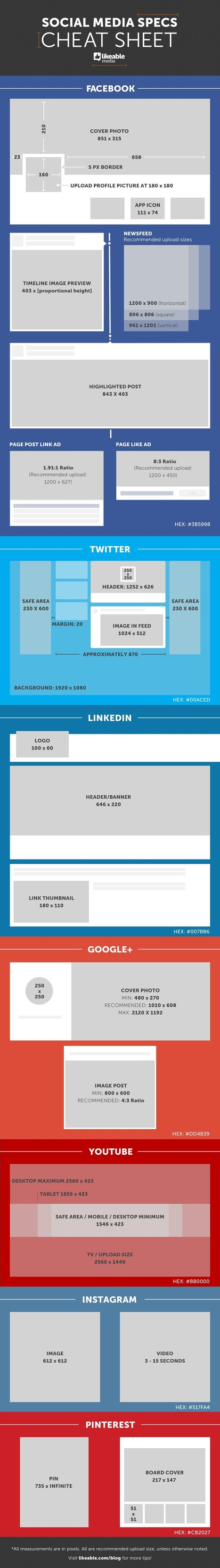Tamaños de las imágenes en Redes Sociales   Educacion, ecologia y TIC   Scoop.it