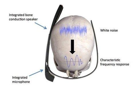 SkullConduct : l'authentification par la conduction osseuse | Vous avez dit Innovation ? | Scoop.it