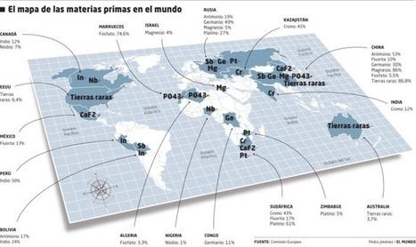 Del petróleo al coltán, las materias primas que pueden hacer tambalear a la geopolítica mundial | Enlaces - clases europeas | Scoop.it