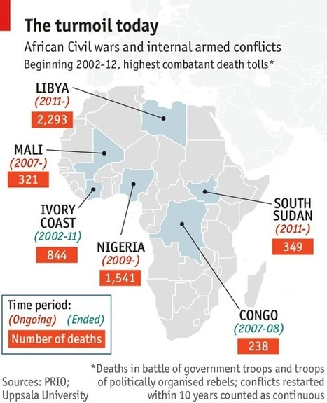 Civil wars: The picture in Africa | The Economist | Human Geography | Scoop.it