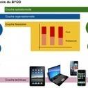 Les défis de la nouvelle tendance du Bring-Your-Own-Device (BYOD) | TICE & FLE | Scoop.it