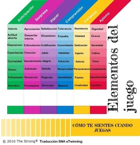 El uso del juego como estrategia de aprendizaje... | Gamificación | Scoop.it