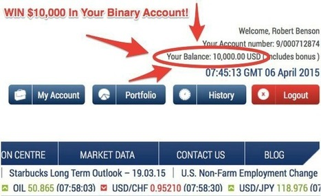Best Binary Options Strategy 2016 | Binary Boom Review Is Binary Boom Software Scam Or Legit? | Scoop.it