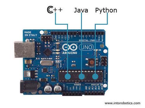 Move on your Arduino UNO with C/C++, Python and Java   Into Robotics   Raspberry Pi   Scoop.it