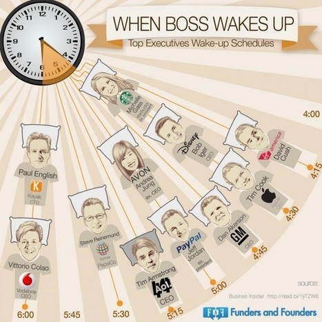 When Bosses Wake Up [infographic] | Strategy & Human Resources | Scoop.it