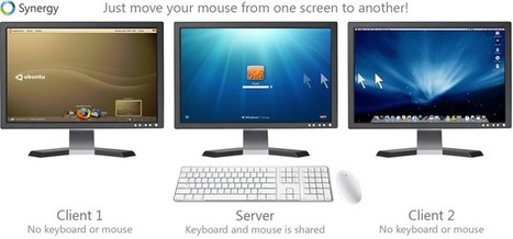 Synergy - Mouse and keyboard sharing software | A to Z of ICT | Scoop.it