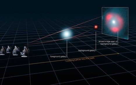 Here's A Nine-Billion-Year Old Gravitational Lens In Space | plaisir perso | Scoop.it