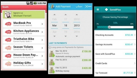 Top Financial Apps for Android for 2013 | Financial apps for your phone | Scoop.it