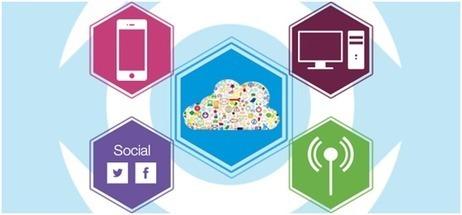 The Big Data Combat   SPEC INDIA   SPEC INDIA   Software Development Outsourcing   Mobile Application Development   Scoop.it