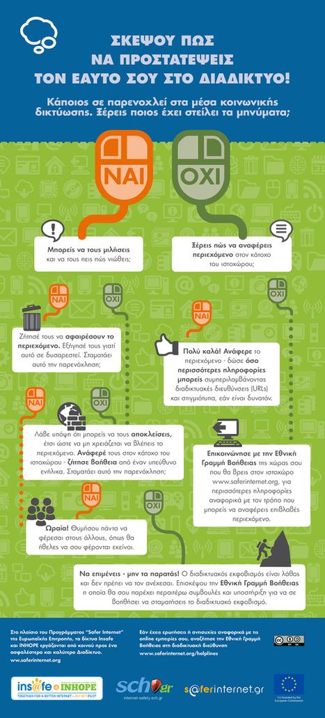 Σκέψου πώς να προστατέψεις τον εαυτό σου στο Διαδίκτυο! - Ασφάλεια στο Διαδίκτυο | Differentiated and ict Instruction | Scoop.it