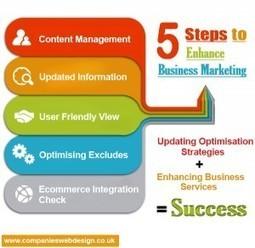 5 Steps to Enhance your Website Marketing! | Companies Web Design Blog | Companies Web Design | Scoop.it