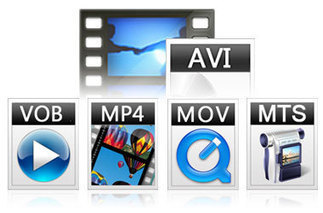 AVI Converter - Convert AVI to Various Formats | Best Way About Converting AVI Movie Files | Scoop.it