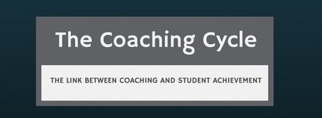 The Coaching Cycle: The Link Between Coaching and Student Achievement | Polarity, Coaching, Thinking, Leading, Collaborating | Scoop.it