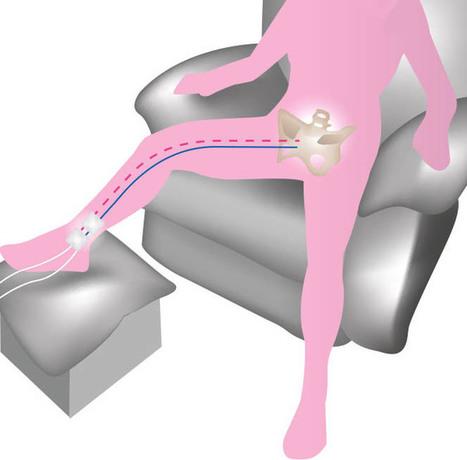 Incontinence urinaire masculine : comment la soigner ?   Périnée Shop   Scoop.it