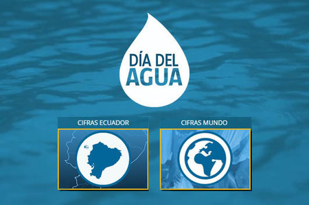 Especial del Agua | Infraestructura Sostenible | Scoop.it