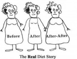 Ditch The Diet BS: Never Diet Again | Lifestyle Nutrition | Scoop.it