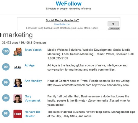 TOP RANKING!!! - Influential Marketing Twitter Users : WeFollow Twitter Directory | MarketingHits | Scoop.it