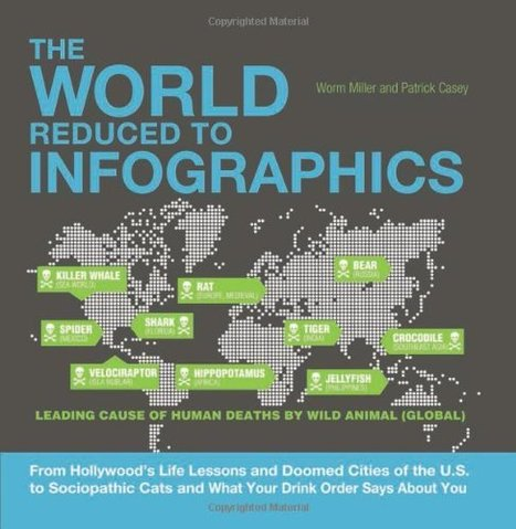 The World Reduced to Infographics | Fledgling yet Burgeoning! Infographics Conquest :D | Scoop.it