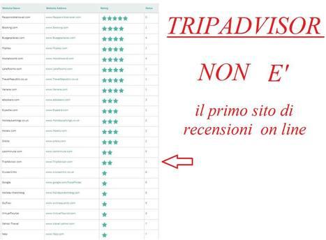 Trip Advisor : come lo usi? | Trip Advisor | Scoop.it