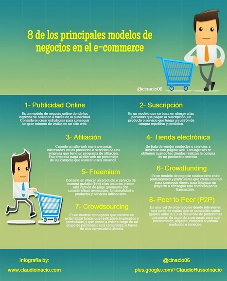 Los principales modelos de negocios en el e-commerce   Un milimetro más allá   Scoop.it