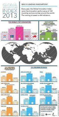 Índice Mundial de Innovación 2013 | Pasión, creatividad, innovación, ruptura | Scoop.it