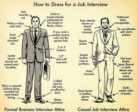Success Tips for Job Interview | Career Quotes for Success | Cornell Notes | Hard Work Quotes | | Scoop.it