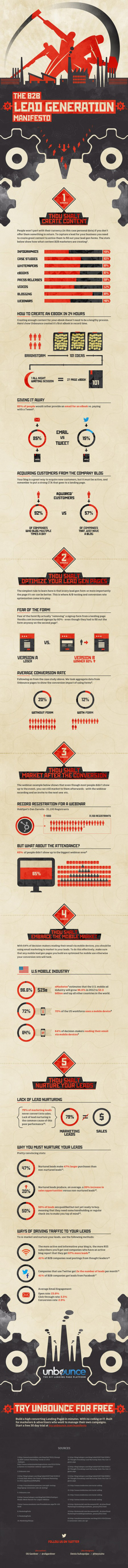 5 Principles Of B2B Lead Generation [Infographic] | Marketing Revolution | Scoop.it